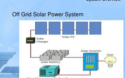 Điện mặt trời của Chile phát triển nhanh đến mức phát điện miễn phí.
